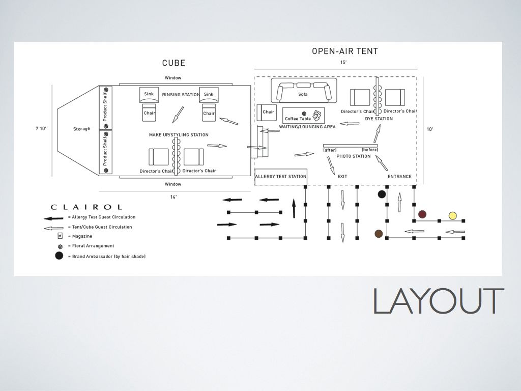 Event Layout