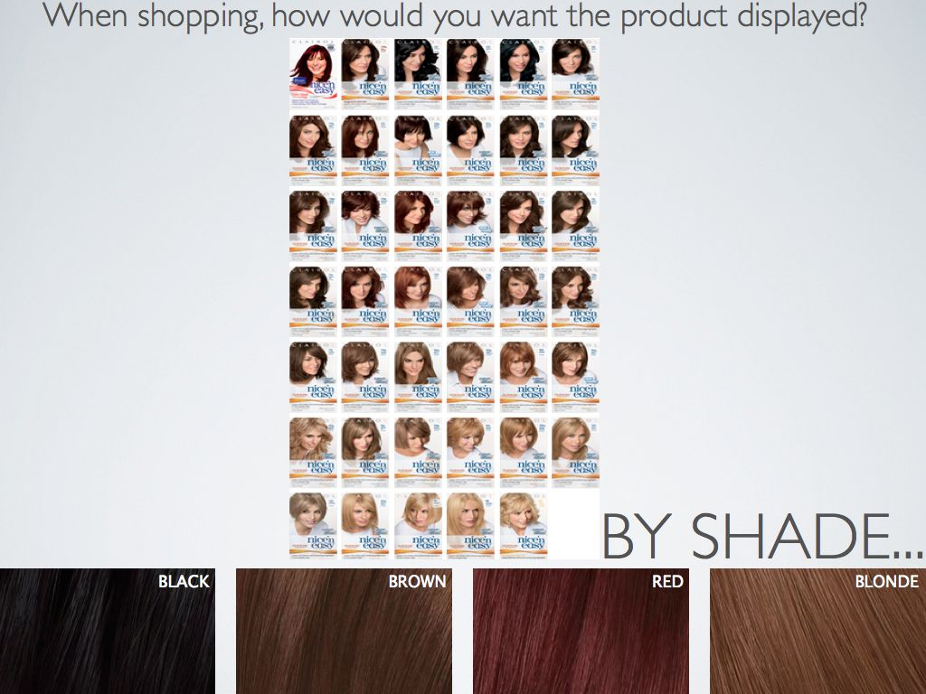 Display of Products by Shade
